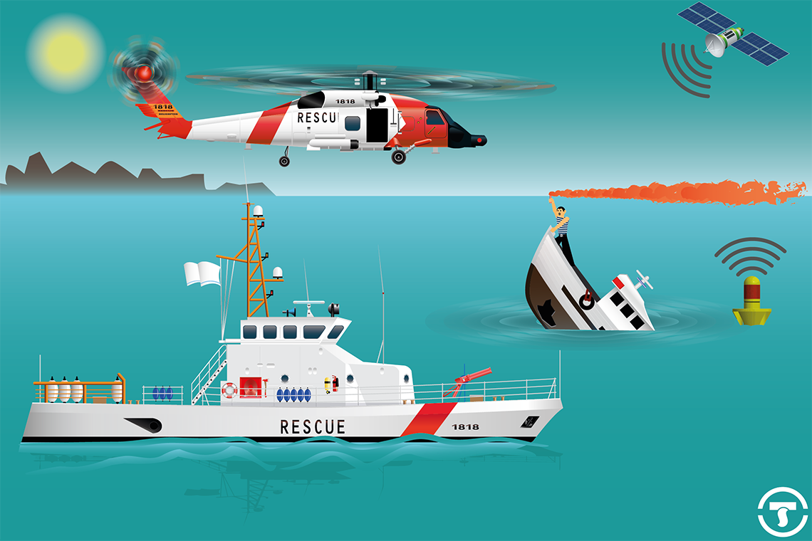 SAR and Rescue